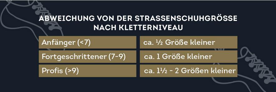Groessenhinweis Kletterschuhe