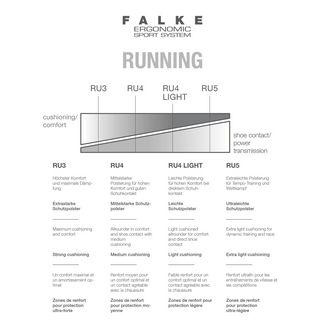 Falke RU4 Short Laufsocken Damen sulfur (1084)