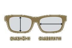 Maße Gläser