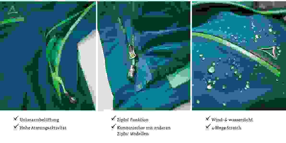Grafische Darstellung der Schöffel Jackensystem ZipIn! Funktionalitäten.