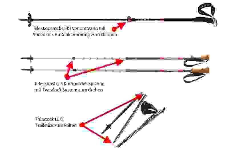 Eine Abbildung von unterschiedlichen Trialrunningstöcken inklusive kurzen Erläuterungen.