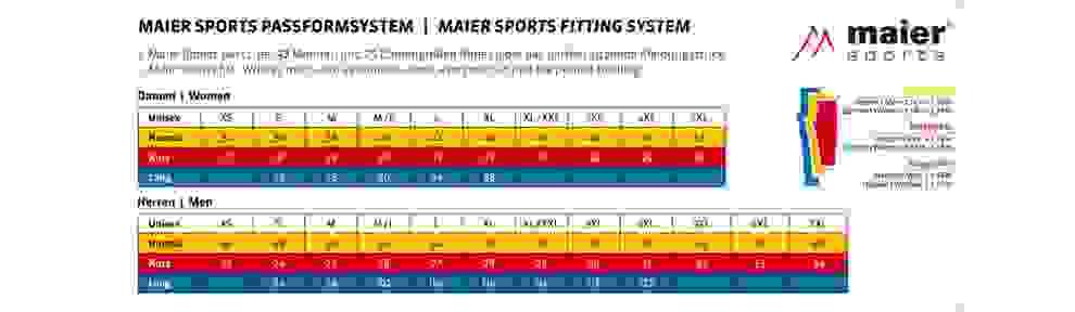 Eine tabellarische Übersicht aller Maier Sports Hosengrößen.