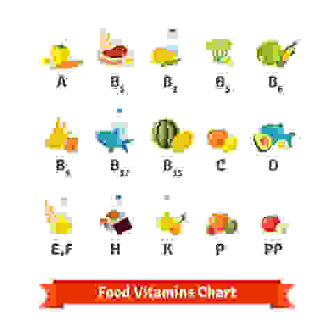 Grafik von verschiedenen, vitaminreichen Lebensmitteln.